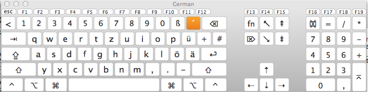 SDL :: View topic - SDL2 German keymap issues (MacOS)